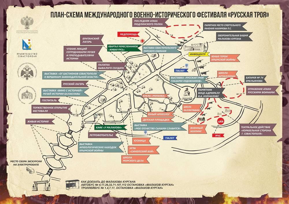 Русская Троя программа схема